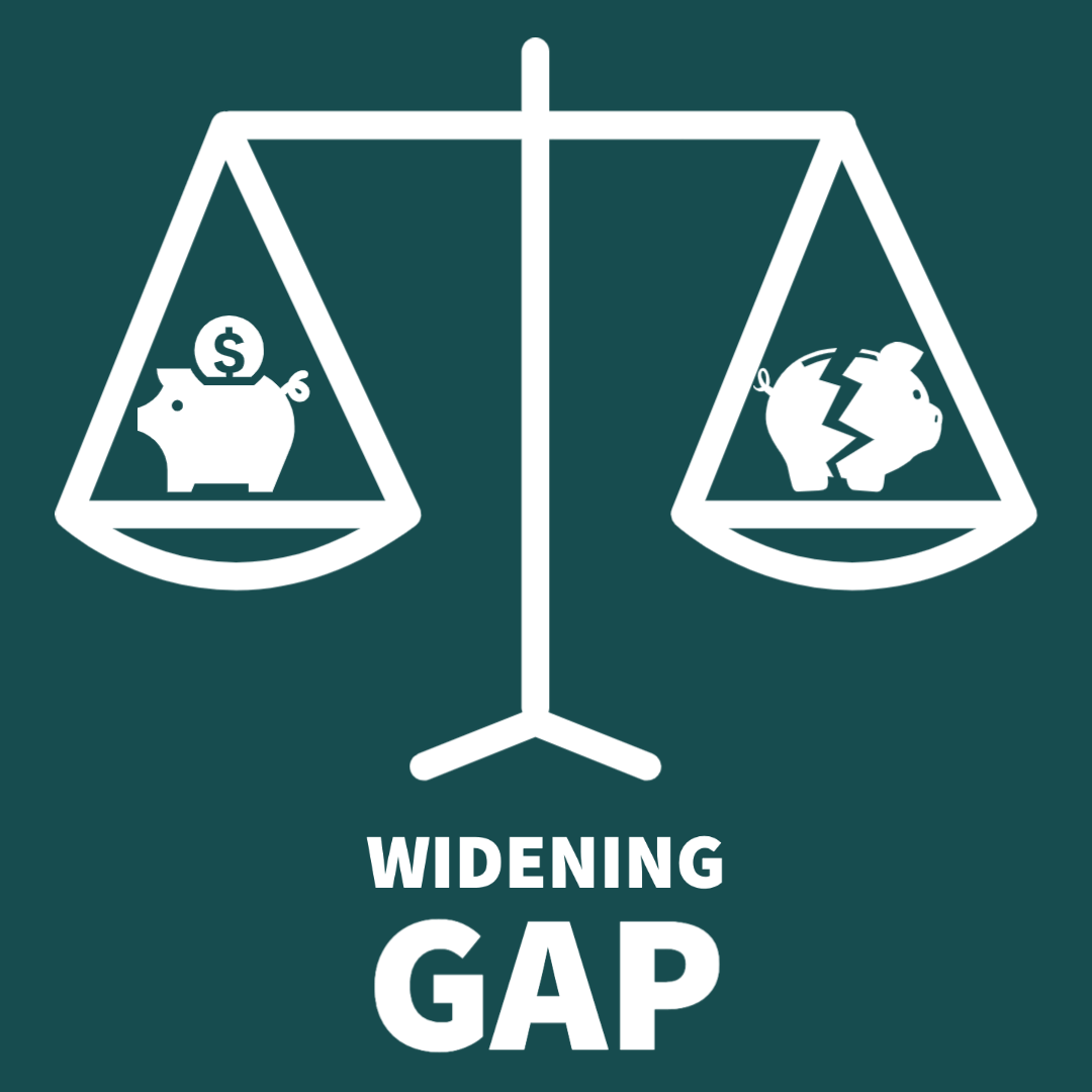 Widening inequality gaps